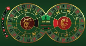 Chinees Roulette