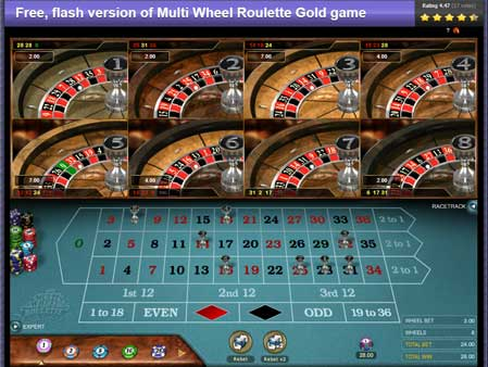 Multi Wheel Roulette spel